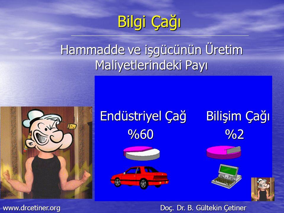 www.drcetiner.org Doç.Dr. B. Gültekin Çetiner www.drcetiner.org Doç.