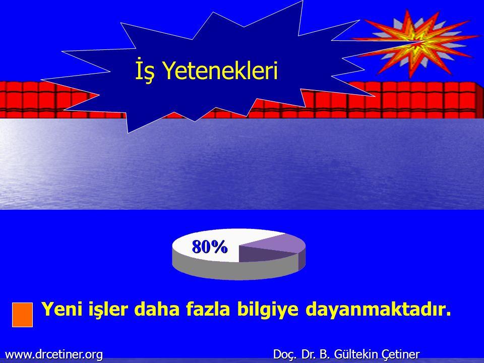 İş Yetenekleri Yeni işler daha fazla bilgiye dayanmaktadır. www.drcetiner.org Doç. Dr. B. Gültekin Çetiner