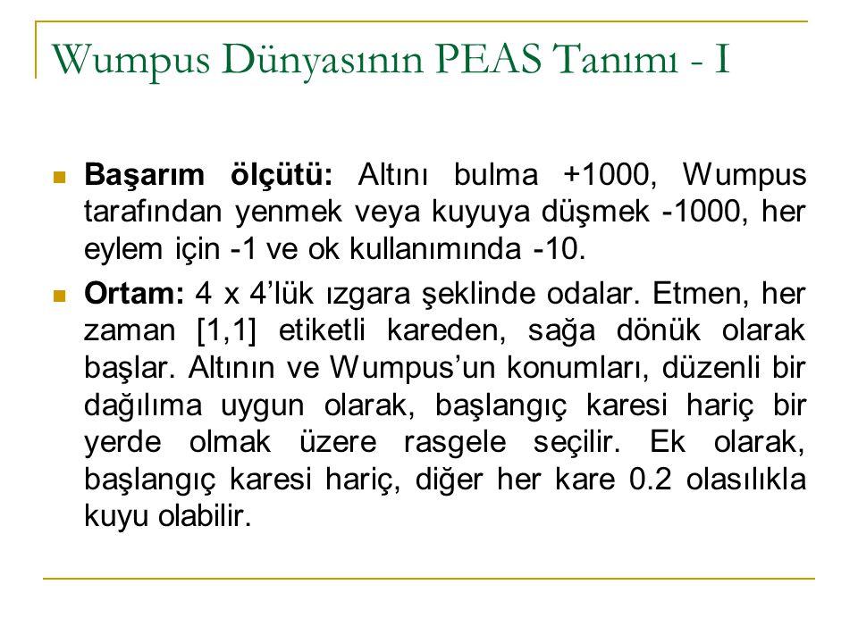 Wumpus Dünyasının PEAS Tanımı - I Başarım ölçütü: Altını bulma +1000, Wumpus tarafından yenmek veya kuyuya düşmek -1000, her eylem için -1 ve ok kullanımında -10.