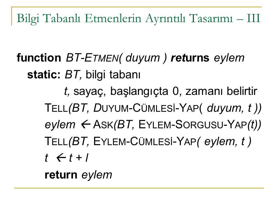 Bilgi Tabanlı Etmenlerin Ayrıntılı Tasarımı – III function BT-E TMEN ( duyum ) returns eylem static: BT, bilgi tabanı t, sayaç, başlangıçta 0, zamanı belirtir T ELL (BT, D UYUM -C ÜMLESİ -Y AP ( duyum, t )) eylem  A SK (BT, E YLEM -S ORGUSU -Y AP (t)) T ELL (BT, E YLEM -C ÜMLESİ -Y AP ( eylem, t ) t  t + l return eylem