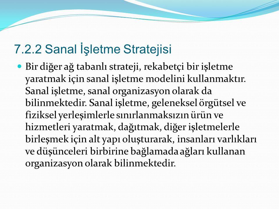 7.2.2 Sanal İşletme Stratejisi Bir diğer ağ tabanlı strateji, rekabetçi bir işletme yaratmak için sanal işletme modelini kullanmaktır. Sanal işletme,