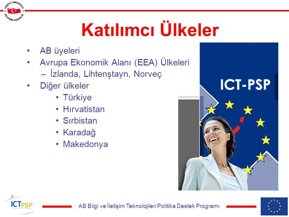 AB Bilgi ve İletişim Teknolojileri Politika Destek Programı Katılımcı Ülkeler AB üyeleri Avrupa Ekonomik Alanı (EEA) Ülkeleri –İzlanda, Lihtenştayn, Norveç Diğer ülkeler Türkiye Hırvatistan Sırbistan Karadağ Makedonya