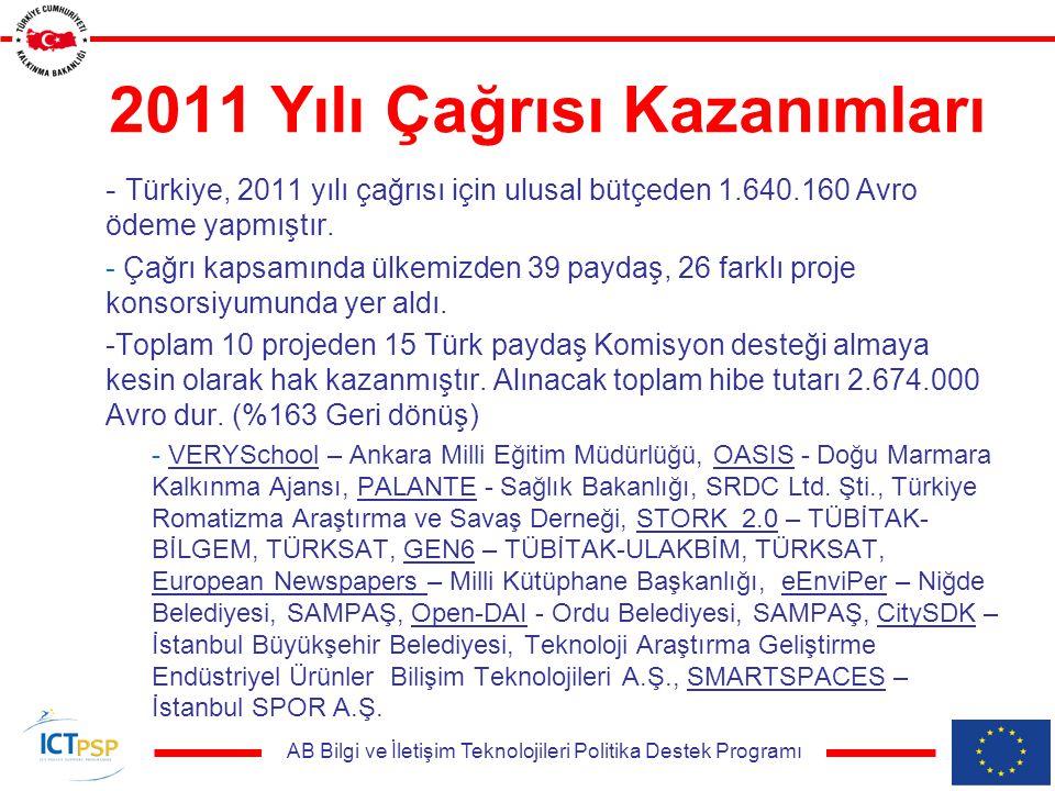 AB Bilgi ve İletişim Teknolojileri Politika Destek Programı 2011 Yılı Çağrısı Kazanımları - Türkiye, 2011 yılı çağrısı için ulusal bütçeden 1.640.160 Avro ödeme yapmıştır.