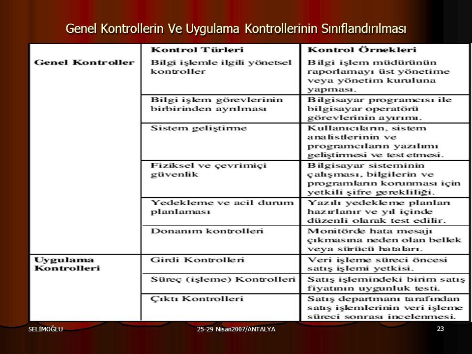 25-29 Nisan2007/ANTALYA 23 SELİMOĞLU Genel Kontrollerin Ve Uygulama Kontrollerinin Sınıflandırılması