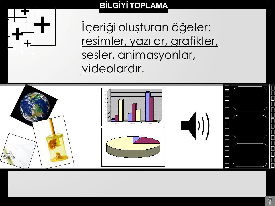 + + + + + + İçeriği oluşturan öğeler: resimler, yazılar, grafikler, sesler, animasyonlar, videolardır.