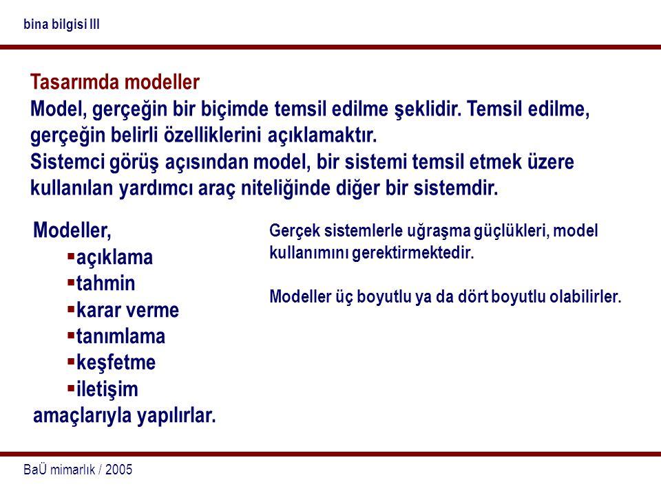 BaÜ mimarlık / 2005 bina bilgisi III Tasarımda modeller Model, gerçeğin bir biçimde temsil edilme şeklidir. Temsil edilme, gerçeğin belirli özellikler