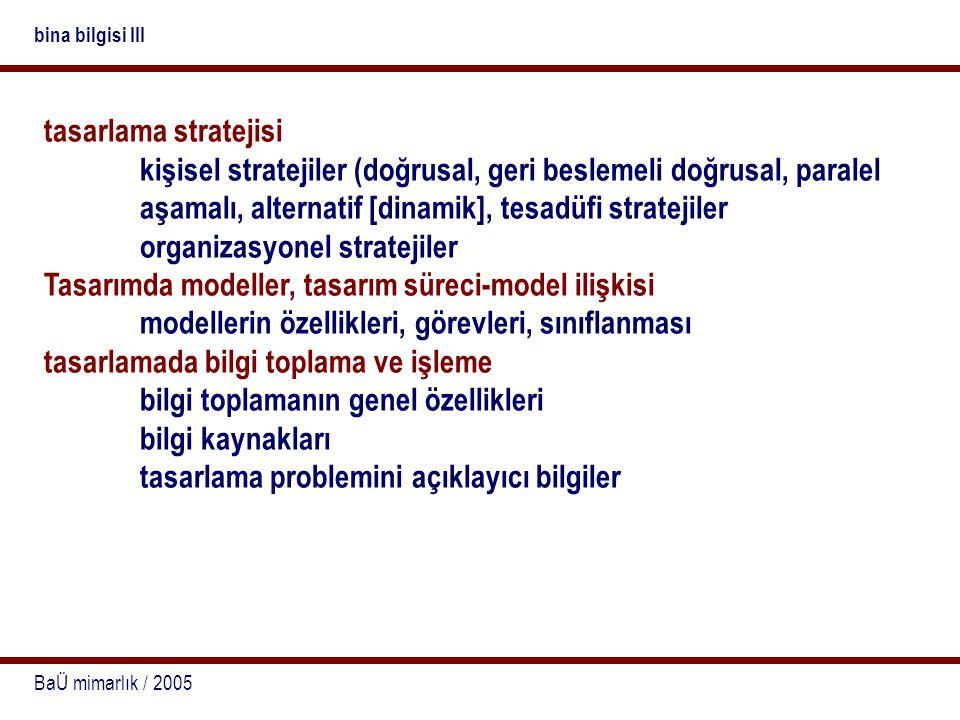 BaÜ mimarlık / 2005 bina bilgisi III tasarlama stratejisi kişisel stratejiler (doğrusal, geri beslemeli doğrusal, paralel aşamalı, alternatif [dinamik
