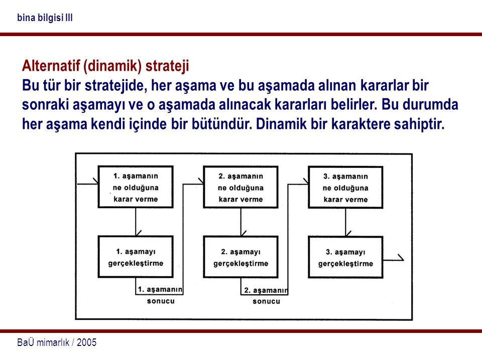 BaÜ mimarlık / 2005 bina bilgisi III Alternatif (dinamik) strateji Bu tür bir stratejide, her aşama ve bu aşamada alınan kararlar bir sonraki aşamayı