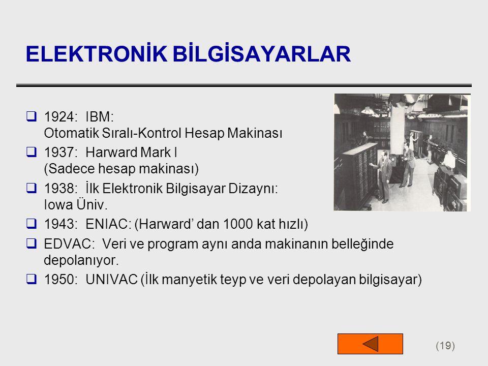 (19) ELEKTRONİK BİLGİSAYARLAR  1924: IBM: Otomatik Sıralı-Kontrol Hesap Makinası  1937: Harward Mark I (Sadece hesap makinası)  1938: İlk Elektroni