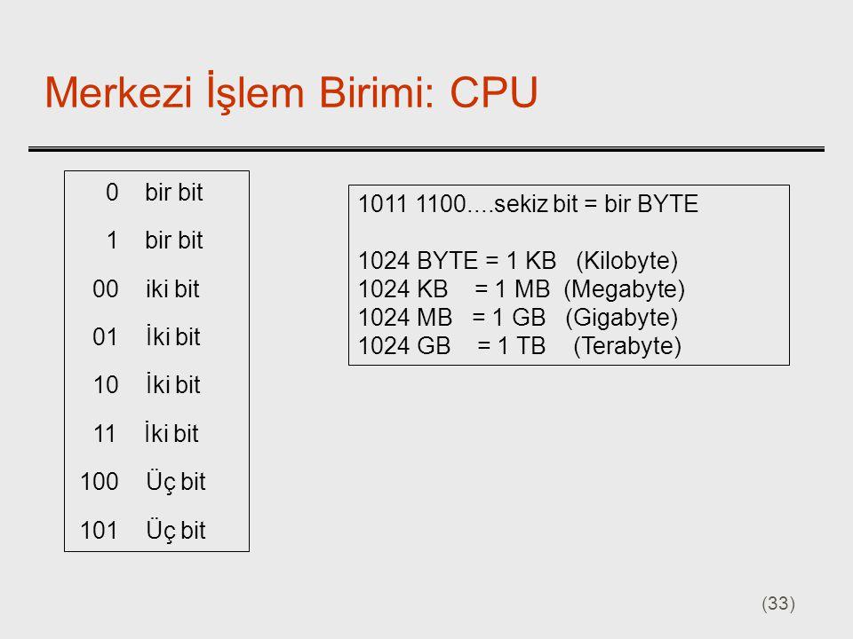 (33) Merkezi İşlem Birimi: CPU 0 bir bit 1 bir bit 00 iki bit 01 İki bit 10 İki bit 11 İki bit 100 Üç bit 101 Üç bit 1011 1100....sekiz bit = bir BYTE