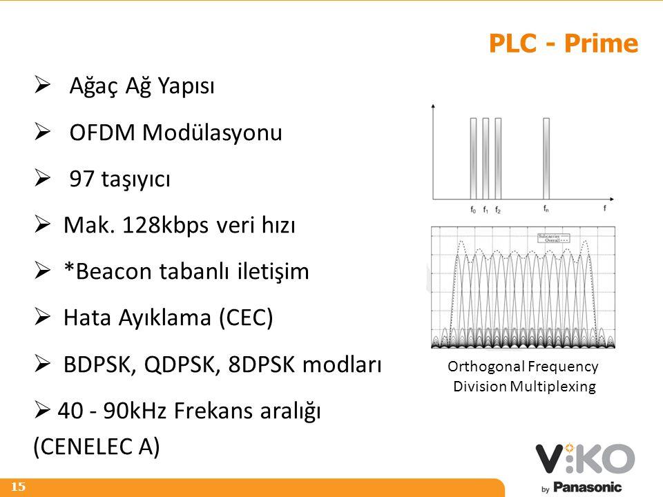 R 242 G 125 B 0 R 153 G 153 B 153 15 PLC - Prime  Ağaç Ağ Yapısı  OFDM Modülasyonu  97 taşıyıcı  Mak. 128kbps veri hızı  *Beacon tabanlı iletişim