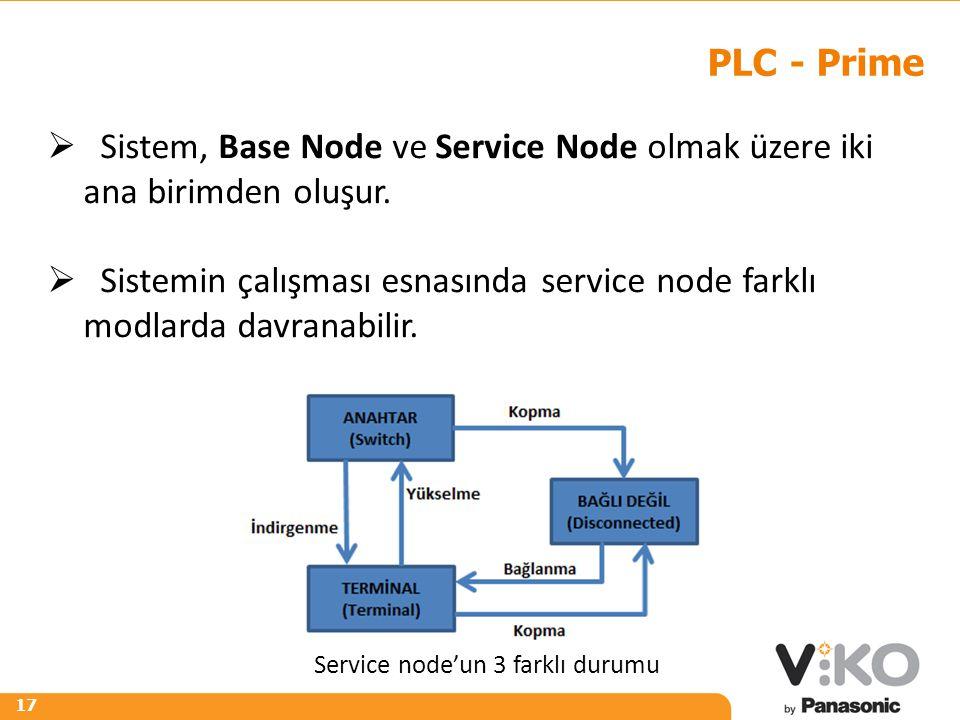 R 242 G 125 B 0 R 153 G 153 B 153 17 PLC - Prime  Sistem, Base Node ve Service Node olmak üzere iki ana birimden oluşur.  Sistemin çalışması esnasın