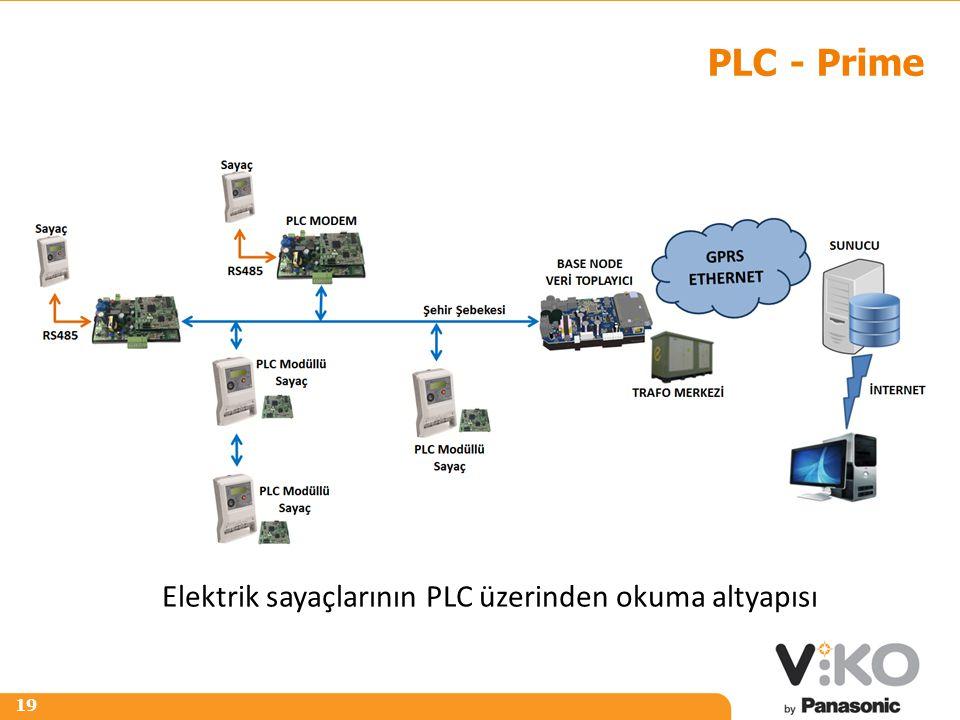 R 242 G 125 B 0 R 153 G 153 B 153 19 PLC - Prime Elektrik sayaçlarının PLC üzerinden okuma altyapısı
