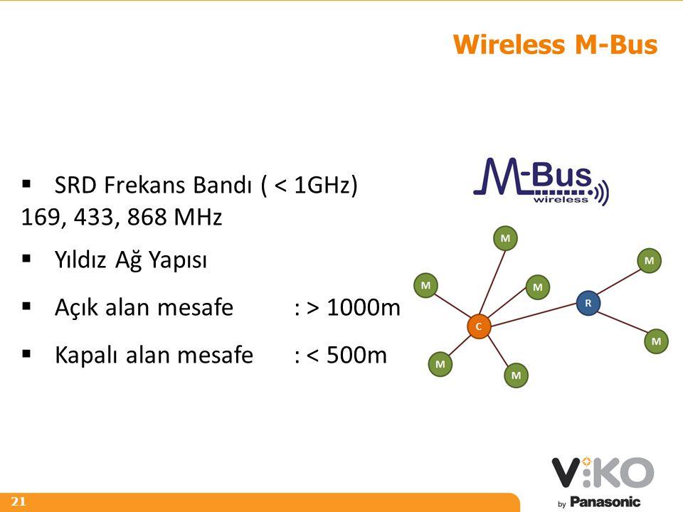 R 242 G 125 B 0 R 153 G 153 B 153 21 Wireless M-Bus  SRD Frekans Bandı ( < 1GHz) 169, 433, 868 MHz  Yıldız Ağ Yapısı  Açık alan mesafe : > 1000m 