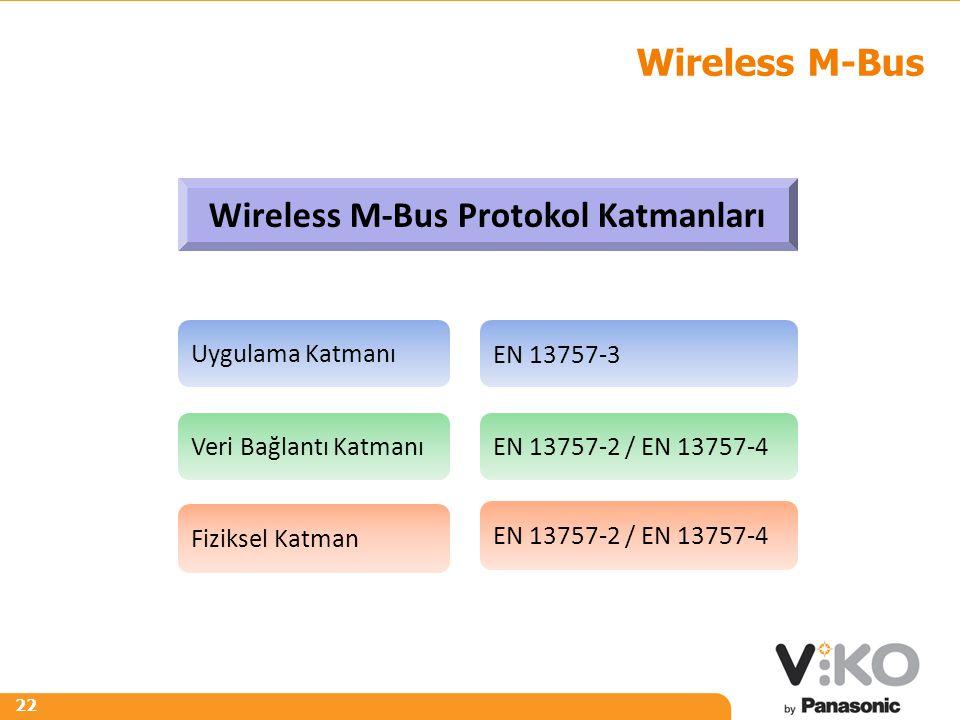 R 242 G 125 B 0 R 153 G 153 B 153 22 Wireless M-Bus Fiziksel Katman Veri Bağlantı Katmanı Uygulama Katmanı EN 13757-2 / EN 13757-4 EN 13757-3 Wireless