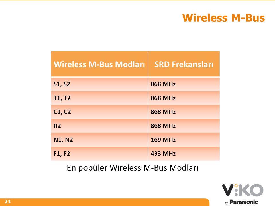 R 242 G 125 B 0 R 153 G 153 B 153 23 Wireless M-Bus Wireless M-Bus ModlarıSRD Frekansları S1, S2868 MHz T1, T2868 MHz C1, C2868 MHz R2868 MHz N1, N216