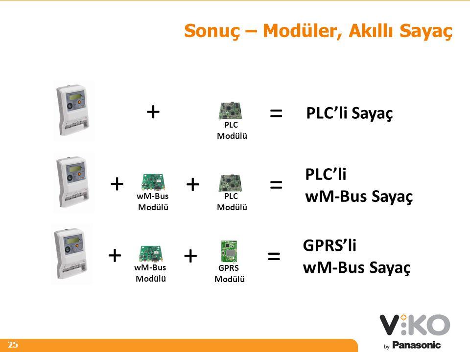 R 242 G 125 B 0 R 153 G 153 B 153 25 Sonuç – Modüler, Akıllı Sayaç + + + = = PLC Modülü PLC Modülü wM-Bus Modülü PLC'li Sayaç PLC'li wM-Bus Sayaç + +