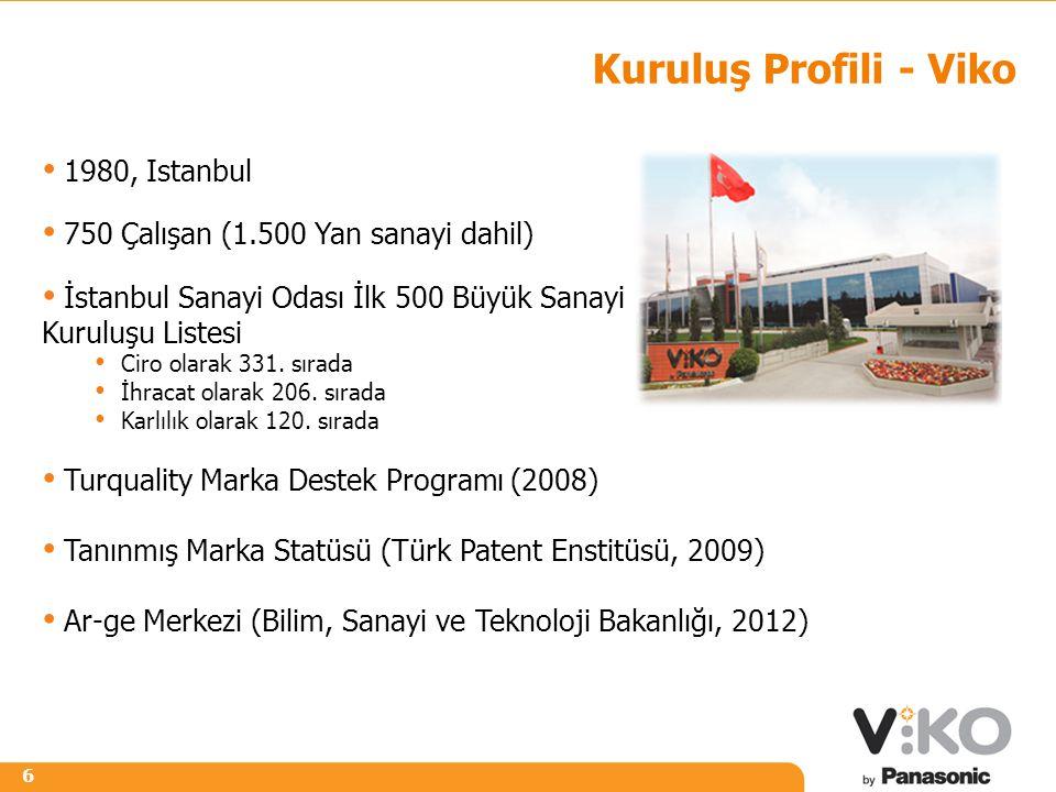 R 242 G 125 B 0 R 153 G 153 B 153 6 Kuruluş Profili - Viko 1980, Istanbul 750 Çalışan (1.500 Yan sanayi dahil) İstanbul Sanayi Odası İlk 500 Büyük San