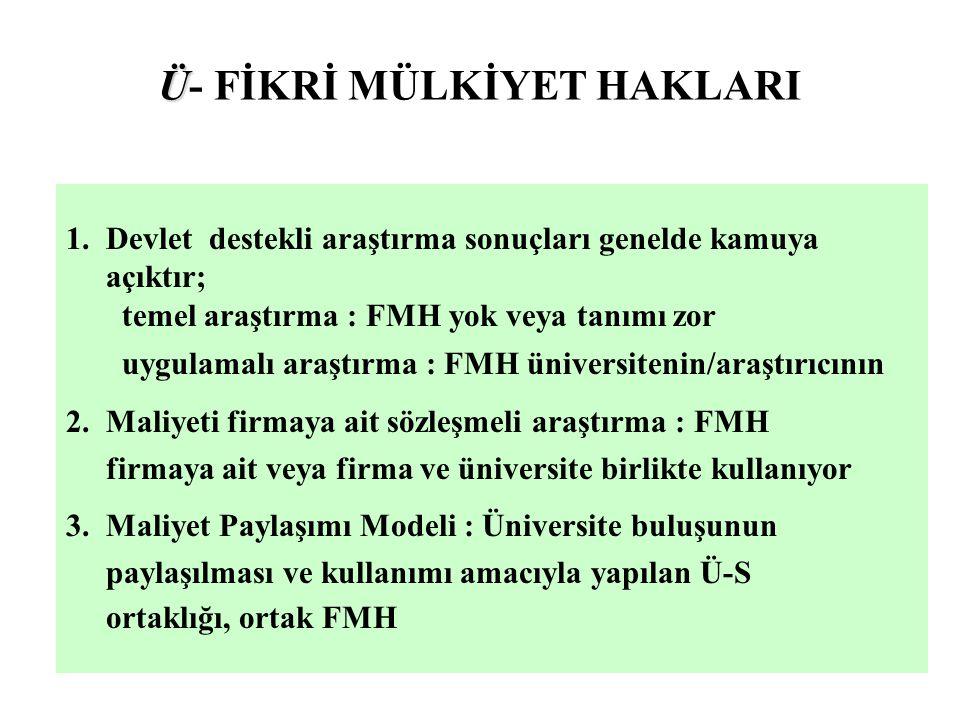 Ü Ü- FİKRİ MÜLKİYET HAKLARI 1.