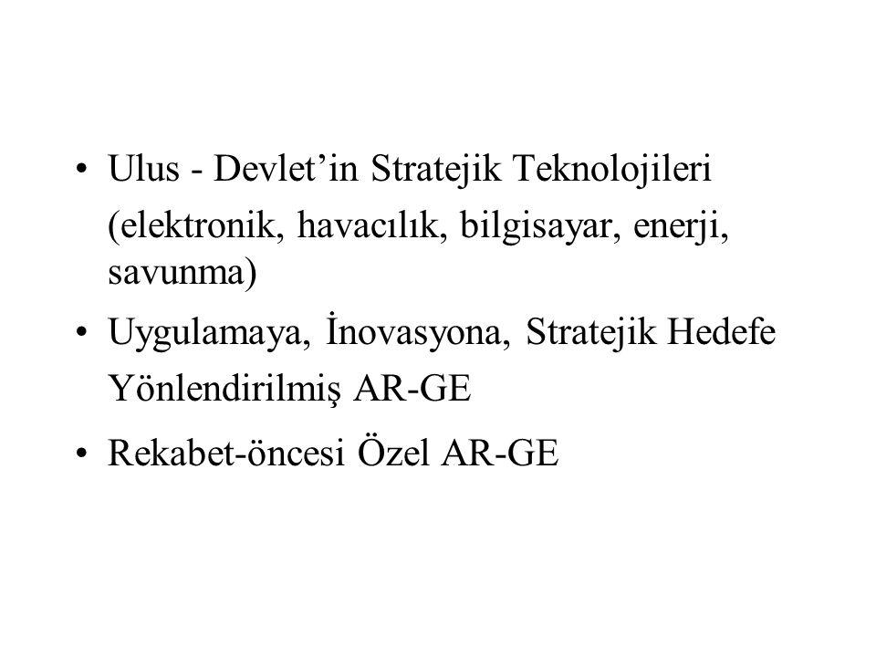 Ulus - Devlet'in Stratejik Teknolojileri (elektronik, havacılık, bilgisayar, enerji, savunma) Uygulamaya, İnovasyona, Stratejik Hedefe Yönlendirilmiş AR-GE Rekabet-öncesi Özel AR-GE