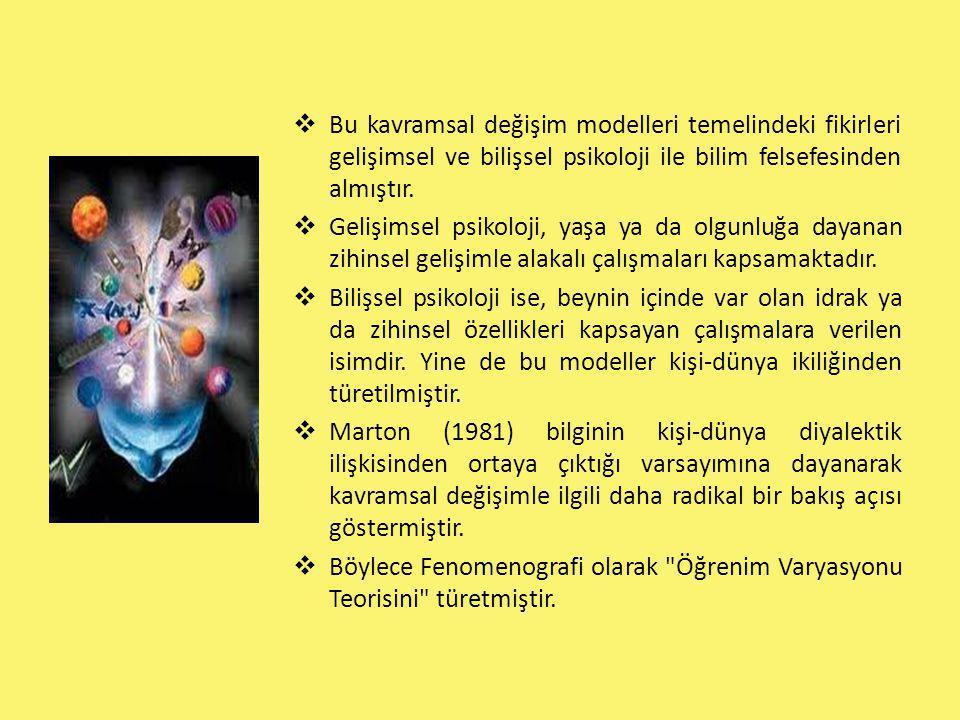  Bu kavramsal değişim modelleri temelindeki fikirleri gelişimsel ve bilişsel psikoloji ile bilim felsefesinden almıştır.  Gelişimsel psikoloji, yaşa