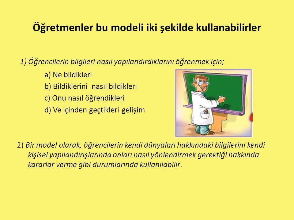 Öğretmenler bu modeli iki şekilde kullanabilirler 1) Öğrencilerin bilgileri nasıl yapılandırdıklarını öğrenmek için; a) Ne bildikleri b) Bildiklerini
