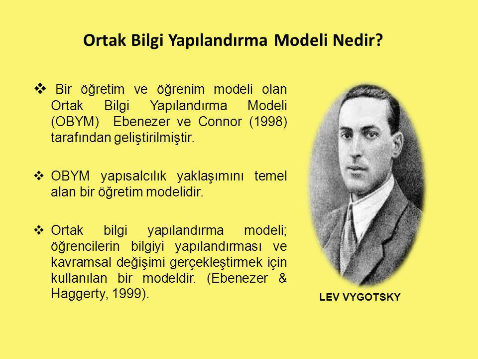 Ortak Bilgi Yapılandırma Modeli Nedir?  Bir öğretim ve öğrenim modeli olan Ortak Bilgi Yapılandırma Modeli (OBYM) Ebenezer ve Connor (1998) tarafında