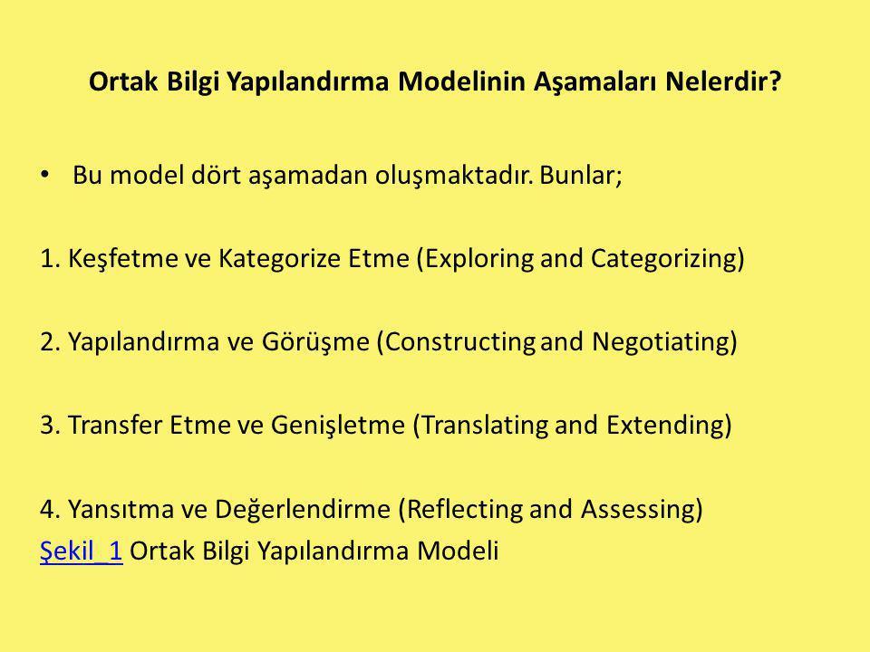 Ortak Bilgi Yapılandırma Modelinin Aşamaları Nelerdir? Bu model dört aşamadan oluşmaktadır. Bunlar; 1. Keşfetme ve Kategorize Etme (Exploring and Cate