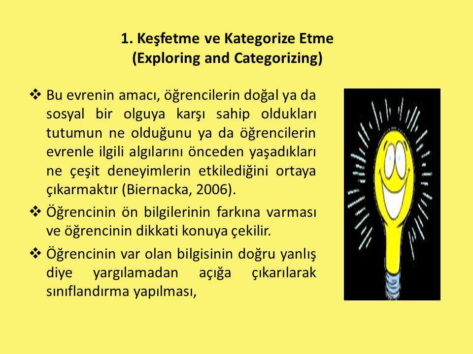1. Keşfetme ve Kategorize Etme (Exploring and Categorizing)  Bu evrenin amacı, öğrencilerin doğal ya da sosyal bir olguya karşı sahip oldukları tutum