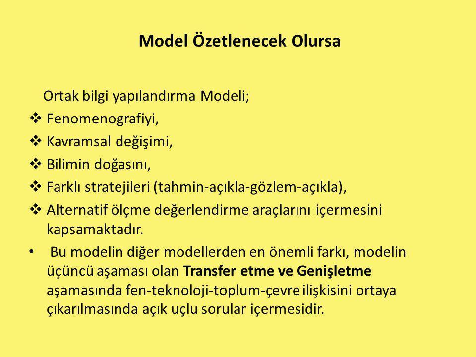 Model Özetlenecek Olursa Ortak bilgi yapılandırma Modeli;  Fenomenografiyi,  Kavramsal değişimi,  Bilimin doğasını,  Farklı stratejileri (tahmin-a