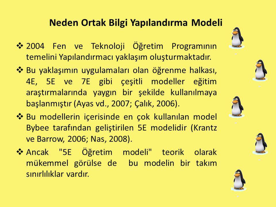 Neden Ortak Bilgi Yapılandırma Modeli  2004 Fen ve Teknoloji Öğretim Programının temelini Yapılandırmacı yaklaşım oluşturmaktadır.  Bu yaklaşımın uy