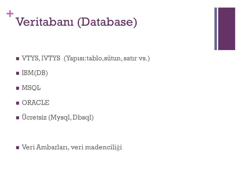 + Veritabanı (Database) VTYS, İ VTYS (Yapısı:tablo,sütun, satır vs.) IBM(DB) MSQL ORACLE Ücretsiz (Mysql, Dbsql) Veri Ambarları, veri madencili ğ i