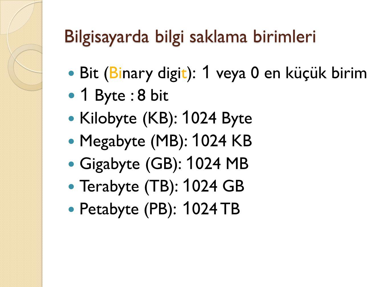 Bilgisayarda bilgi saklama birimleri Bit (Binary digit): 1 veya 0 en küçük birim 1 Byte : 8 bit Kilobyte (KB): 1 024 Byte Megabyte (MB): 1 024 KB Gigabyte (GB): 1 024 MB Terabyte (TB): 1 024 GB Petabyte (PB): 1 024 TB