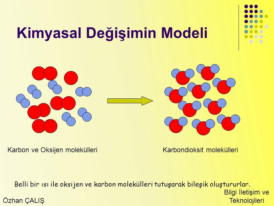 Özhan ÇALIŞ Bilgi İletişim ve Teknolojileri Kimyasal Değişimin Modeli Karbon ve Oksijen molekülleriKarbondioksit molekülleri Belli bir ısı ile oksijen