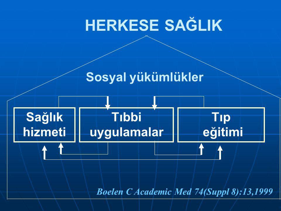 Nasıl bir hekim/hekimlik ortamı Değerlerin farklılaştığı bir ortam ve buna uyumlu bir hekim