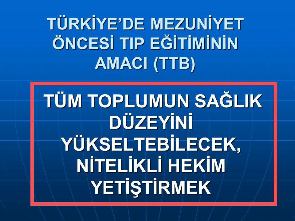 TÜRKİYE'DE TIP EĞİTİMİ AMACI : ÇEP Türkiye'nin sağlık sorunlarını bilen ve birinci basamakta bu sorunların üstesinden gelebilecek bilgi, beceri ve tutumlarla donanmış, Türkiye'nin sağlık sorunlarını bilen ve birinci basamakta bu sorunların üstesinden gelebilecek bilgi, beceri ve tutumlarla donanmış, Birinci basamak sağlık kuruluşlarında hekimlik ve yöneticilik yapabilecek, Birinci basamak sağlık kuruluşlarında hekimlik ve yöneticilik yapabilecek, Mesleğini etik kuralları gözeterek uygulayan, Mesleğini etik kuralları gözeterek uygulayan, Araştırıcı ve sorgulayıcı olan, Araştırıcı ve sorgulayıcı olan, Kendisini sürekli olarak yenileyip geliştiren, Kendisini sürekli olarak yenileyip geliştiren, Uluslararası düzeyde kabul edilen ölçütlerde hekimler yetiştirmektir.