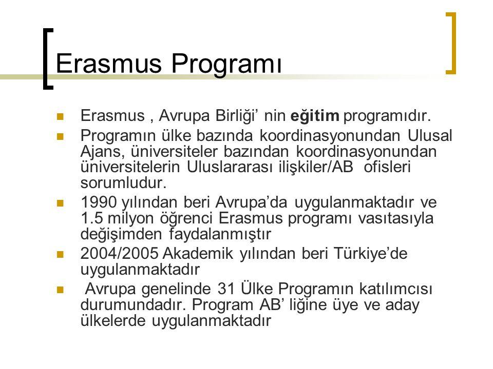 Erasmus Programı Erasmus, Avrupa Birliği' nin eğitim programıdır.