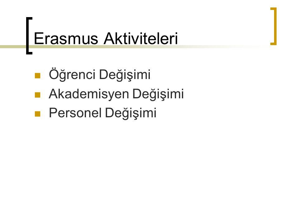 Erasmus Aktiviteleri Öğrenci Değişimi Akademisyen Değişimi Personel Değişimi