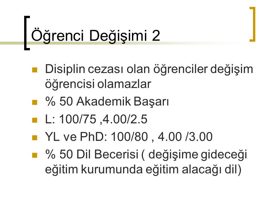 Öğrenci Değişimi 2 Disiplin cezası olan öğrenciler değişim öğrencisi olamazlar % 50 Akademik Başarı L: 100/75,4.00/2.5 YL ve PhD: 100/80, 4.00 /3.00 % 50 Dil Becerisi ( değişime gideceği eğitim kurumunda eğitim alacağı dil)