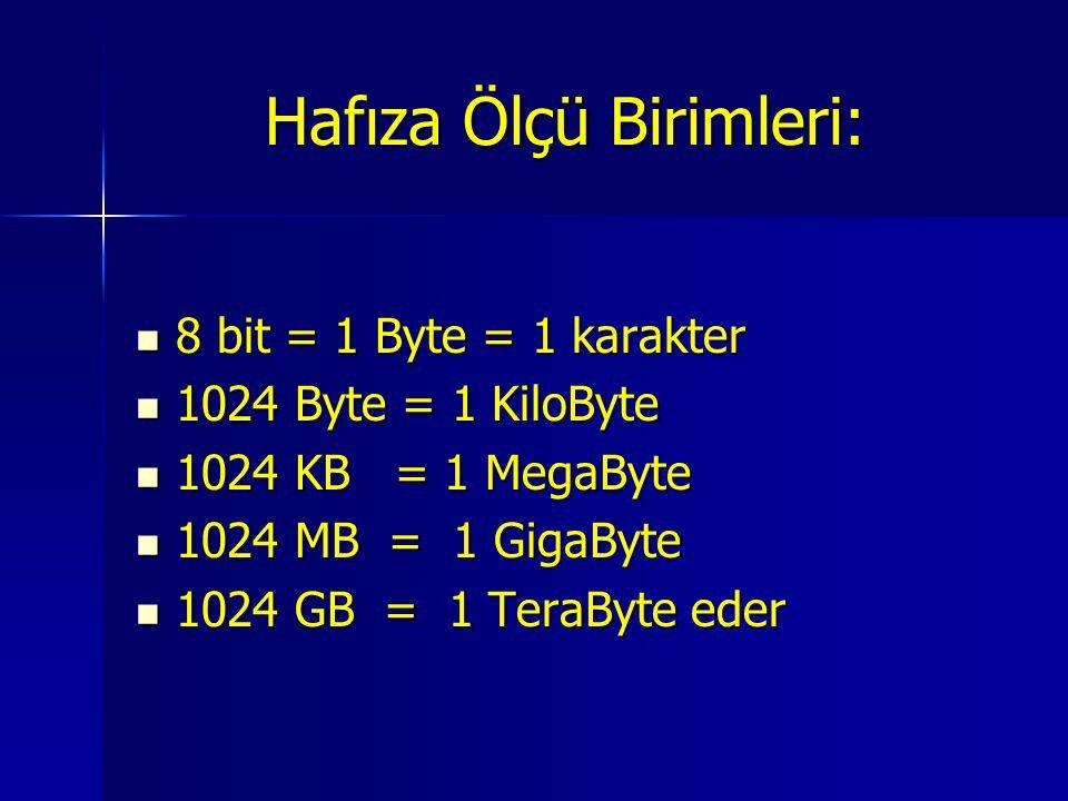 Hafıza Ölçü Birimleri: 8 bit = 1 Byte = 1 karakter 8 bit = 1 Byte = 1 karakter 1024 Byte = 1 KiloByte 1024 Byte = 1 KiloByte 1024 KB = 1 MegaByte 1024