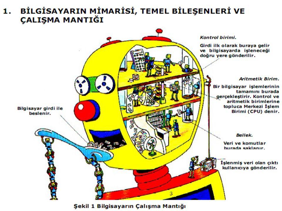Bilgisayar Virüsü Terim genelde kötücül yazılım (malware) denilen geniş bir alanı ifade etmek için kullanılsa da, gerçek bir virüs aşağıda belirtilen iki görevi gerçekleştirmek durumundadır.