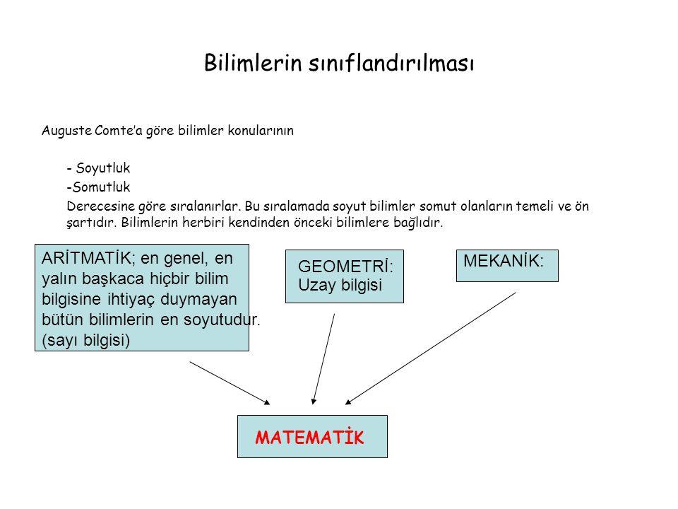 Bilimlerin sınıflandırılması Auguste Comte'a göre bilimler konularının - Soyutluk -Somutluk Derecesine göre sıralanırlar. Bu sıralamada soyut bilimler