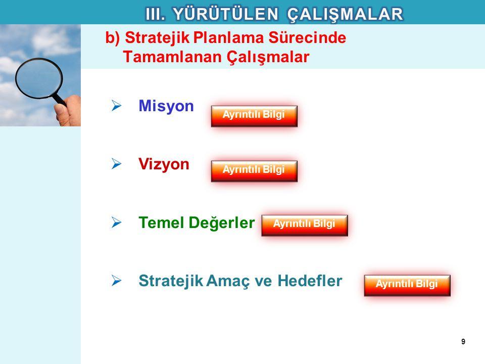 b) Stratejik Planlama Sürecinde Tamamlanan Çalışmalar  Misyon  Vizyon  Temel Değerler  Stratejik Amaç ve Hedefler Ayrıntılı Bilgi 9
