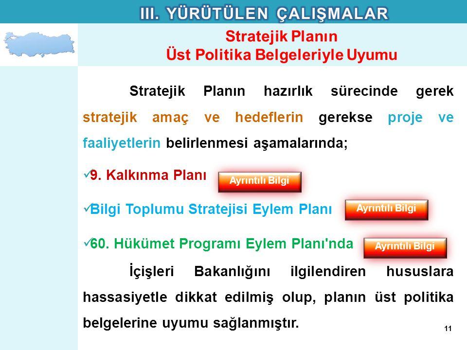 Stratejik Planın Üst Politika Belgeleriyle Uyumu Stratejik Planın hazırlık sürecinde gerek stratejik amaç ve hedeflerin gerekse proje ve faaliyetlerin