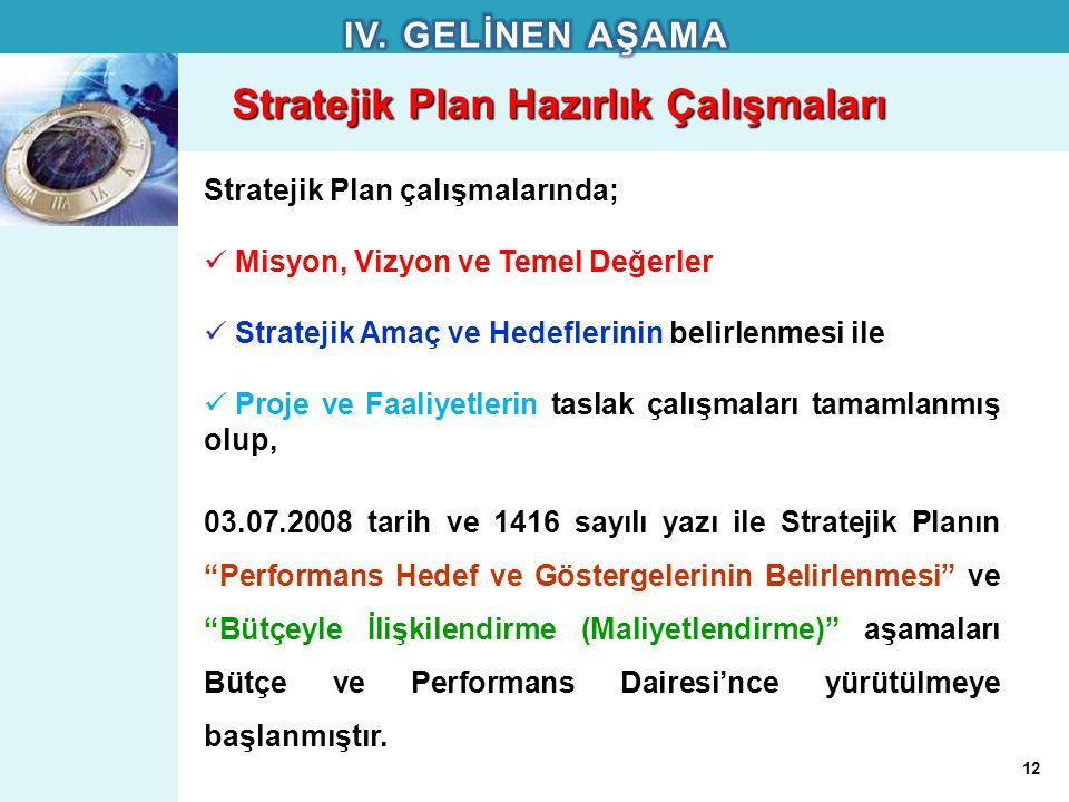 Stratejik Plan Hazırlık Çalışmaları 12 Stratejik Plan çalışmalarında; Misyon, Vizyon ve Temel Değerler Stratejik Amaç ve Hedeflerinin belirlenmesi ile