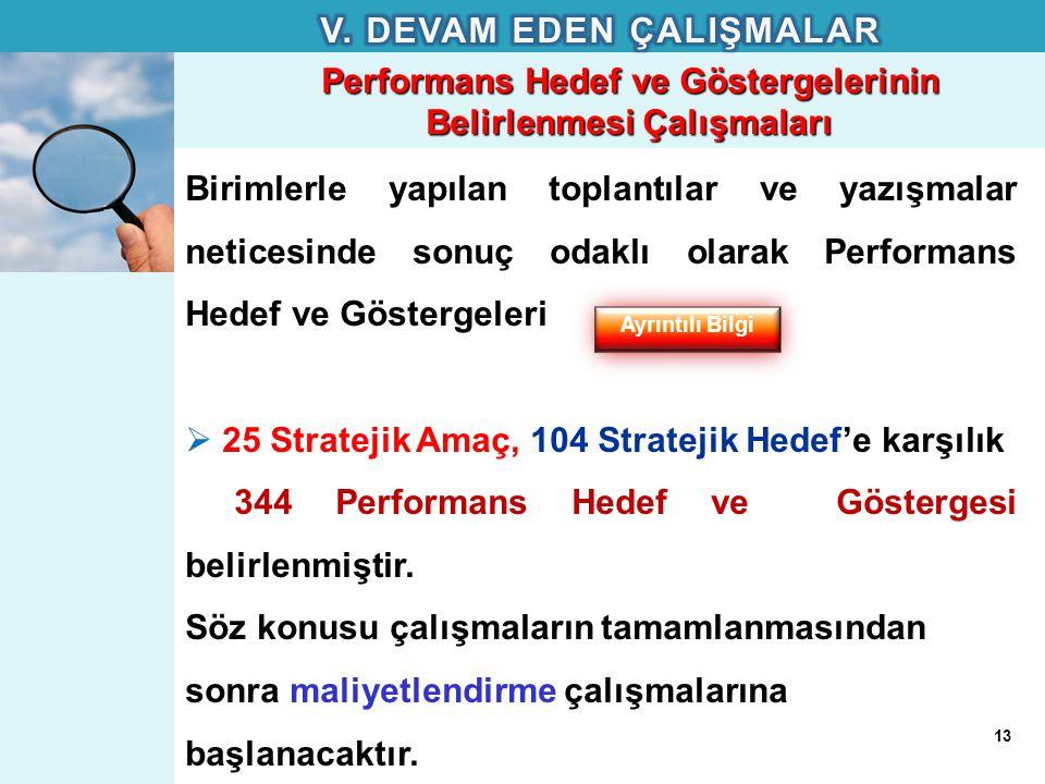 Performans Hedef ve Göstergelerinin Belirlenmesi Çalışmaları Birimlerle yapılan toplantılar ve yazışmalar neticesinde sonuç odaklı olarak Performans H