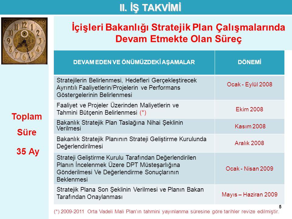 Toplam Süre 35 Ay İçişleri Bakanlığı Stratejik Plan Çalışmalarında Devam Etmekte Olan Süreç DEVAM EDEN VE ÖNÜMÜZDEKİ AŞAMALARDÖNEMİ Stratejilerin Beli