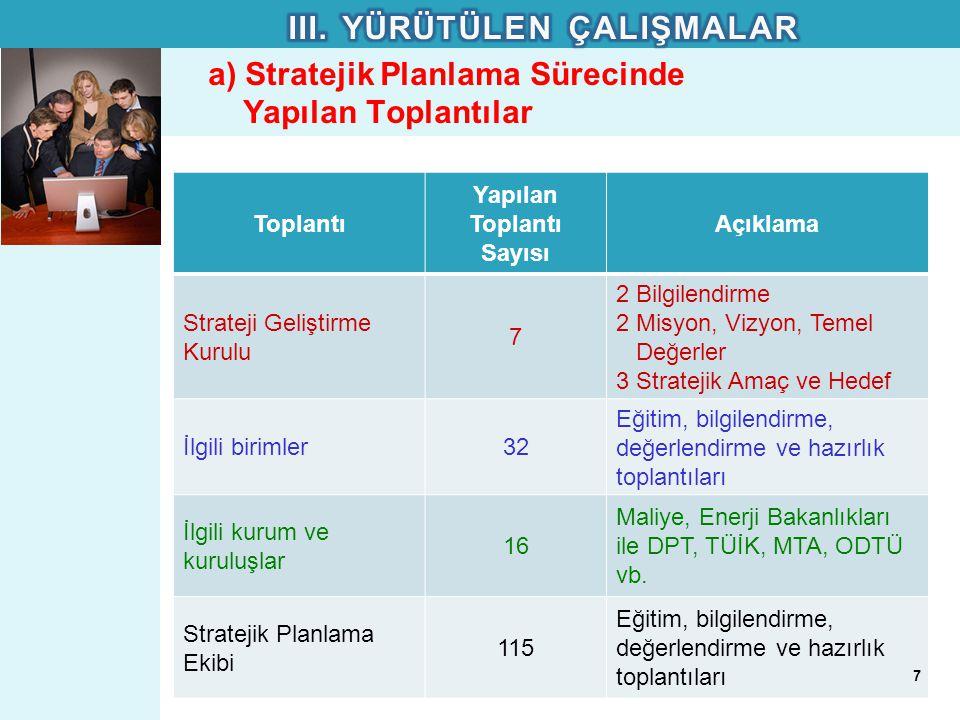 a) Stratejik Planlama Sürecinde Yapılan Toplantılar Toplantı Yapılan Toplantı Sayısı Açıklama Strateji Geliştirme Kurulu 7 2 Bilgilendirme 2 Misyon, V