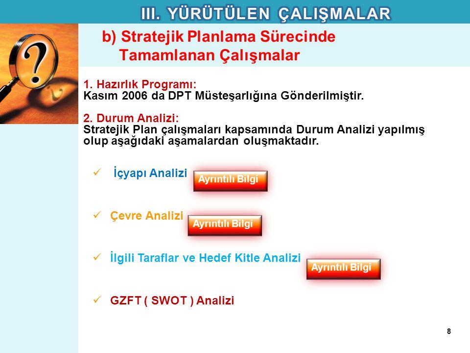 b) Stratejik Planlama Sürecinde Tamamlanan Çalışmalar 1. Hazırlık Programı: Kasım 2006 da DPT Müsteşarlığına Gönderilmiştir. 2. Durum Analizi: Stratej
