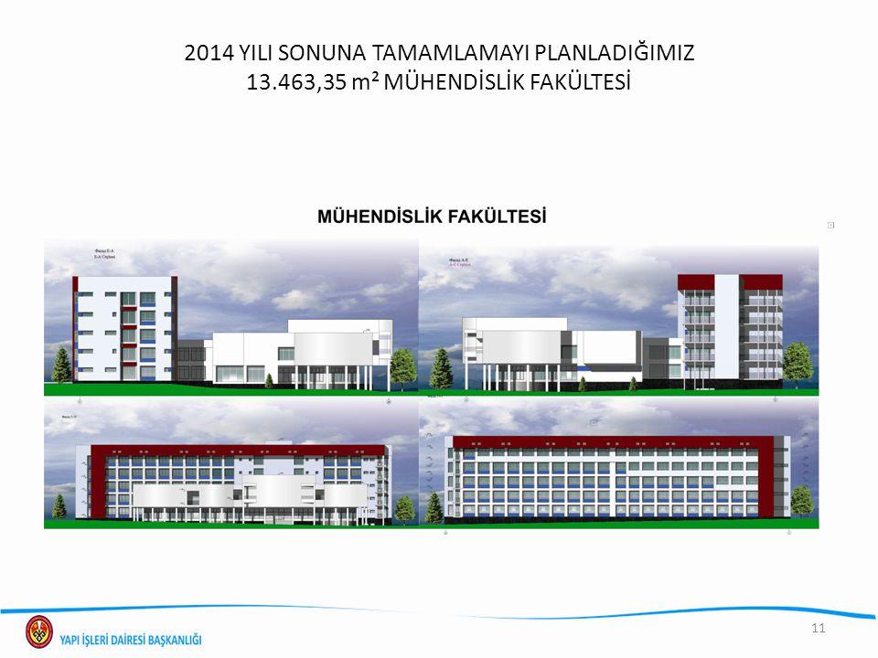 2014 YILI SONUNA TAMAMLAMAYI PLANLADIĞIMIZ 13.463,35 m² MÜHENDİSLİK FAKÜLTESİ 11